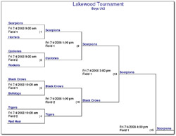 tournament brackets tournament software tournament bracket double