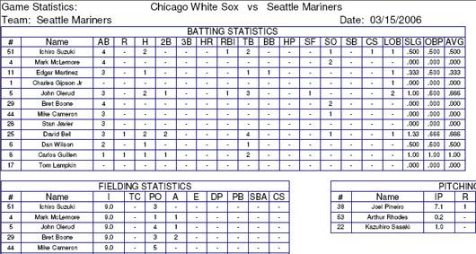 Print Box Scores